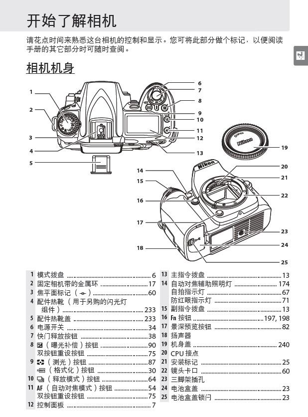 尼康d90说明书_Nikon尼康 D90数码相机 使用说明书_官方电脑版_51下载